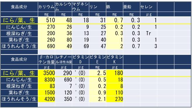 f:id:yachikusakusaki:20180427005938j:plain