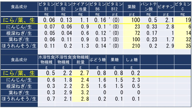 f:id:yachikusakusaki:20180427010031j:plain