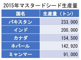 f:id:yachikusakusaki:20180505021348j:plain