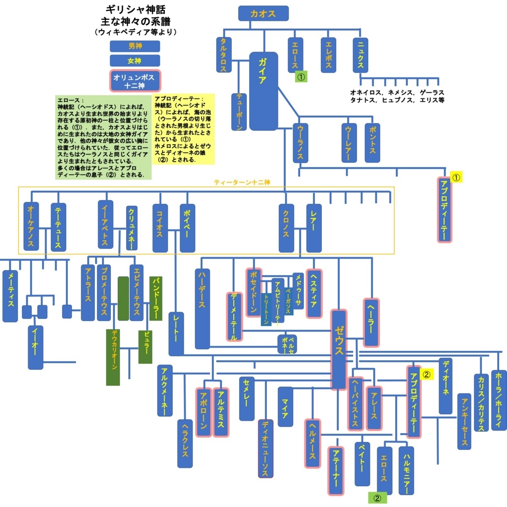f:id:yachikusakusaki:20180506225929j:plain