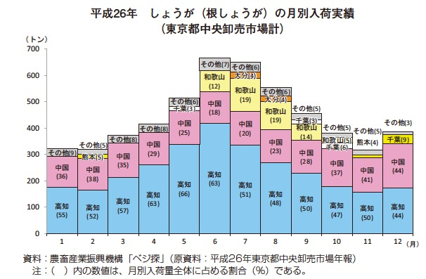 f:id:yachikusakusaki:20180514022258j:plain