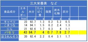 f:id:yachikusakusaki:20180604233929j:plain
