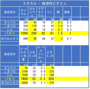 f:id:yachikusakusaki:20180604234411j:plain
