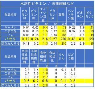 f:id:yachikusakusaki:20180604235732j:plain