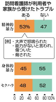 f:id:yachikusakusaki:20180622233753p:plain