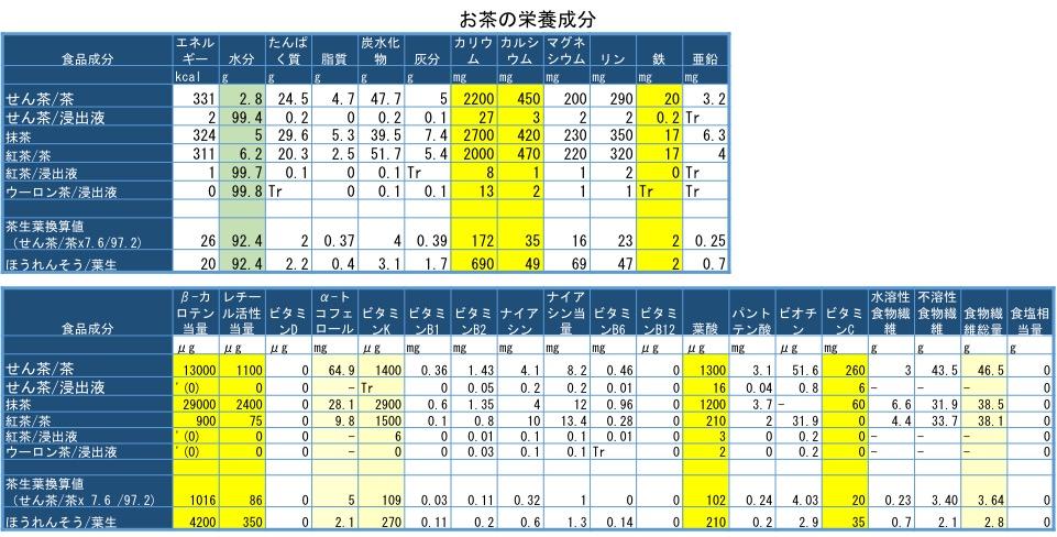 f:id:yachikusakusaki:20180625011106j:plain