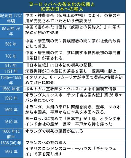 f:id:yachikusakusaki:20180629030550j:plain