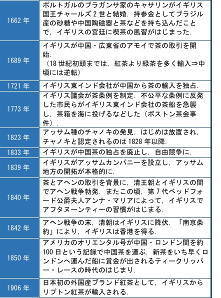 f:id:yachikusakusaki:20180629030945j:plain