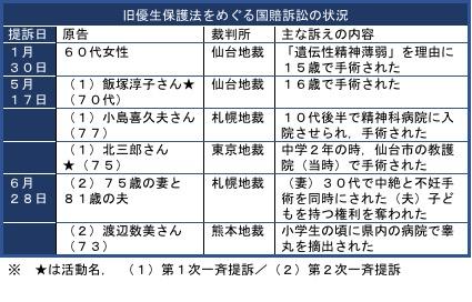 f:id:yachikusakusaki:20180630002156j:plain
