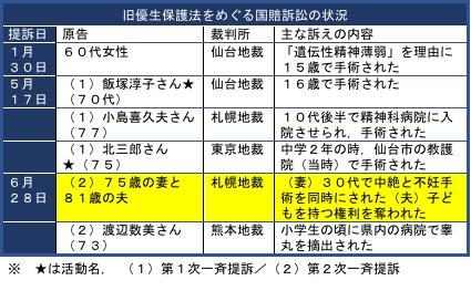 f:id:yachikusakusaki:20180630003047j:plain