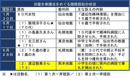 f:id:yachikusakusaki:20180630003104j:plain