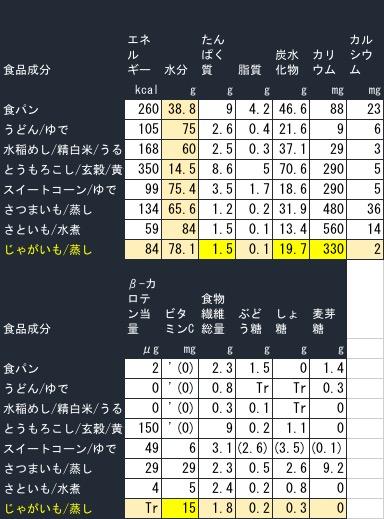 f:id:yachikusakusaki:20180715234548j:plain