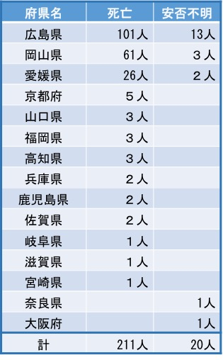 f:id:yachikusakusaki:20180717213720j:plain