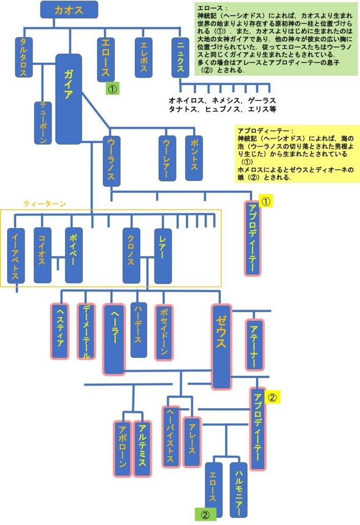 f:id:yachikusakusaki:20180719222707j:plain