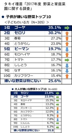 f:id:yachikusakusaki:20180803012431j:plain