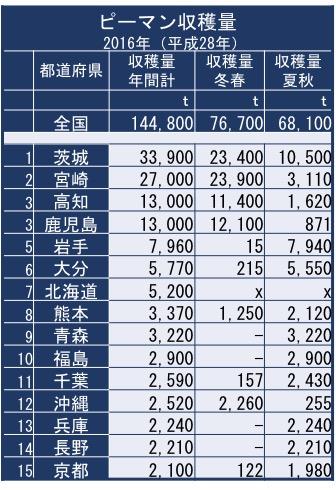 f:id:yachikusakusaki:20180805010150j:plain