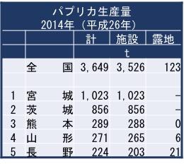 f:id:yachikusakusaki:20180805013942j:plain