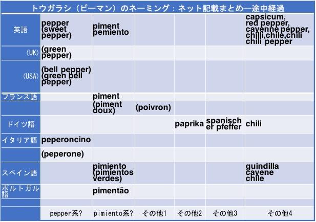 f:id:yachikusakusaki:20180805015817p:plain