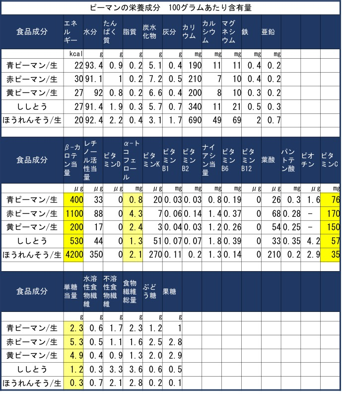 f:id:yachikusakusaki:20180806014922j:plain
