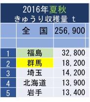 f:id:yachikusakusaki:20180820024200j:plain