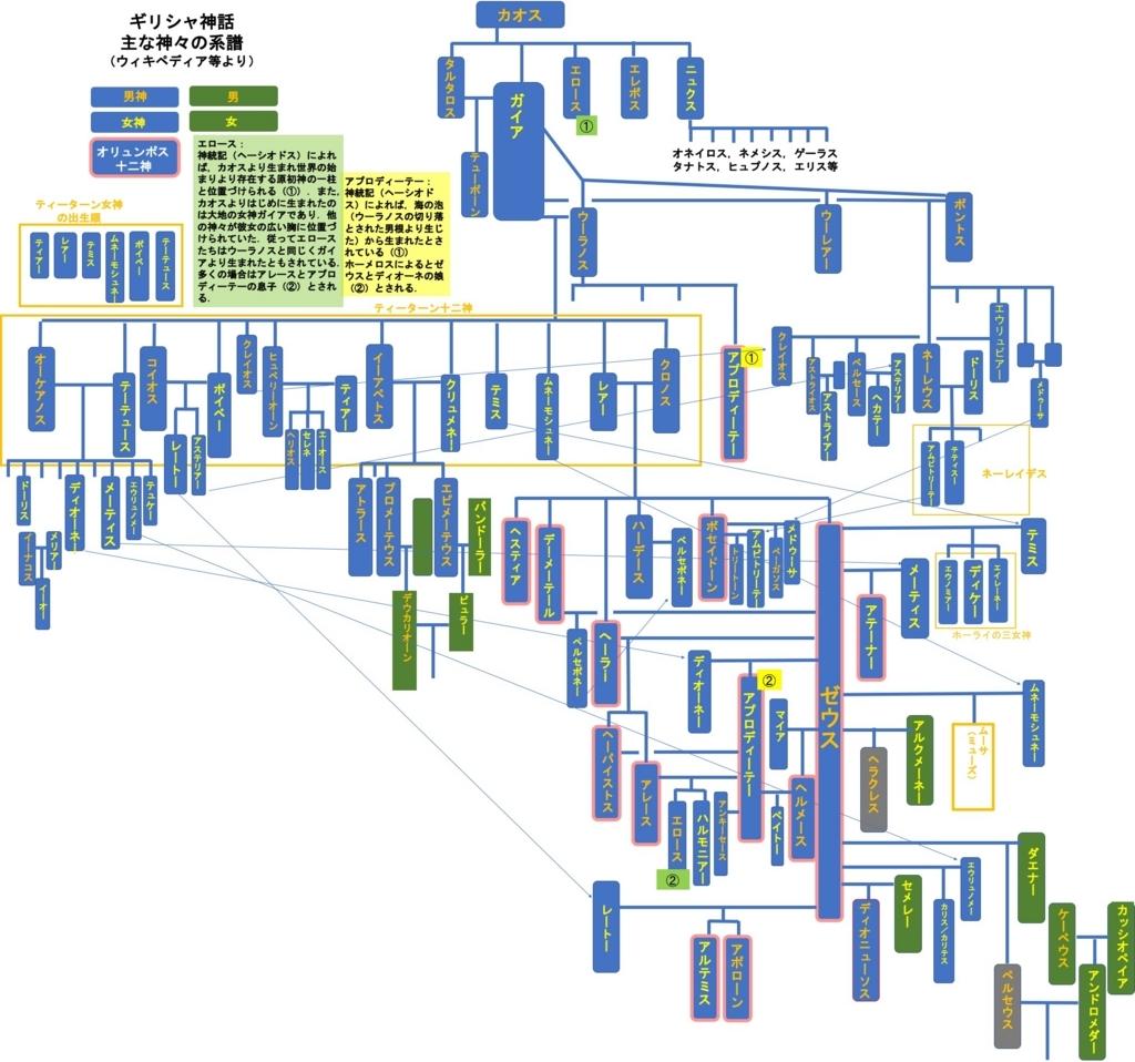 f:id:yachikusakusaki:20180829003621j:plain