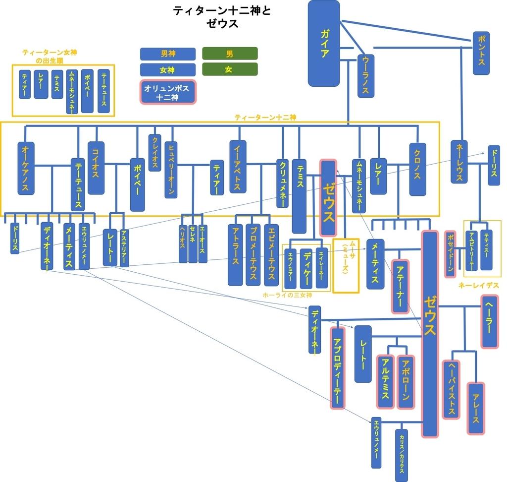 f:id:yachikusakusaki:20180830002013j:plain
