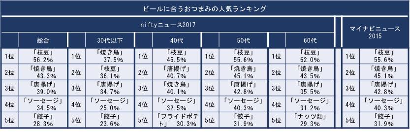 f:id:yachikusakusaki:20180905000252j:plain