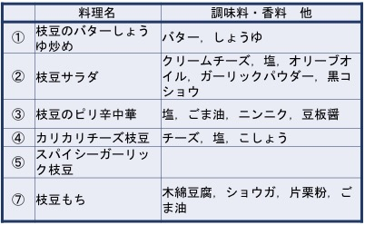 f:id:yachikusakusaki:20180905000721j:plain