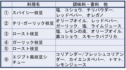 f:id:yachikusakusaki:20180905001124j:plain