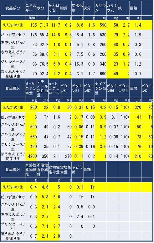 f:id:yachikusakusaki:20180905001742j:plain