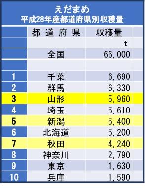 f:id:yachikusakusaki:20180905003143j:plain