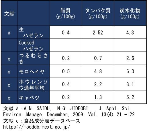 f:id:yachikusakusaki:20181002004108j:plain
