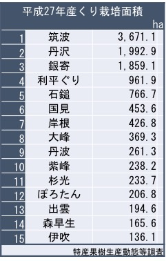 f:id:yachikusakusaki:20181021160012j:plain