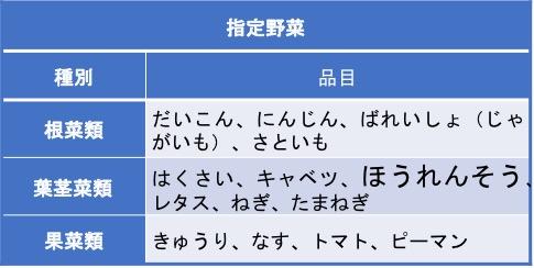 f:id:yachikusakusaki:20181109030514j:plain