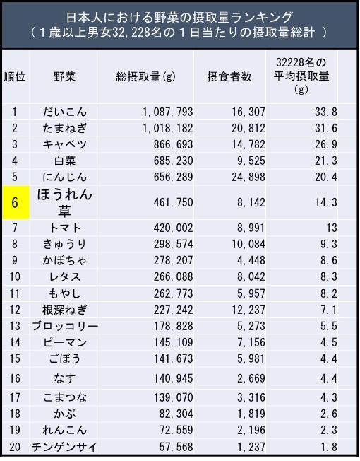 f:id:yachikusakusaki:20181109030844j:plain