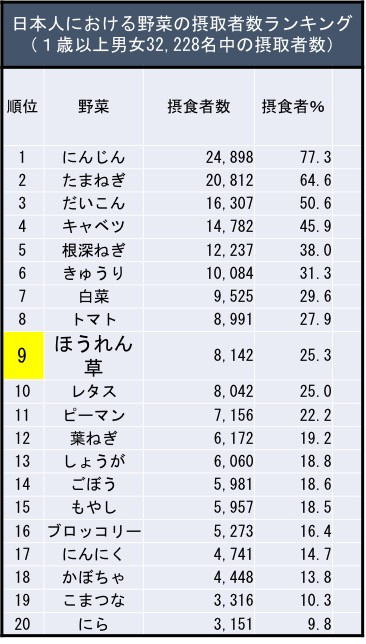f:id:yachikusakusaki:20181109030951j:plain