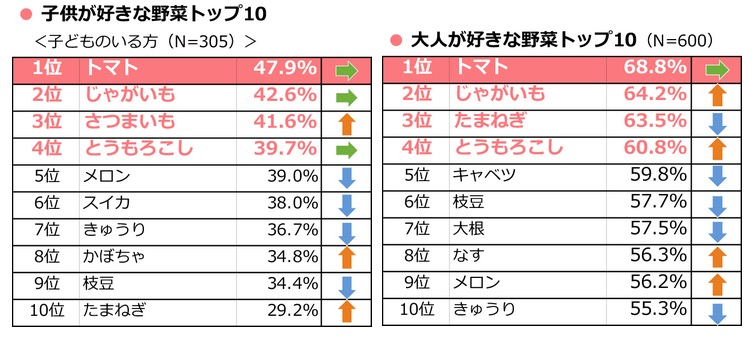 f:id:yachikusakusaki:20181109031043j:plain