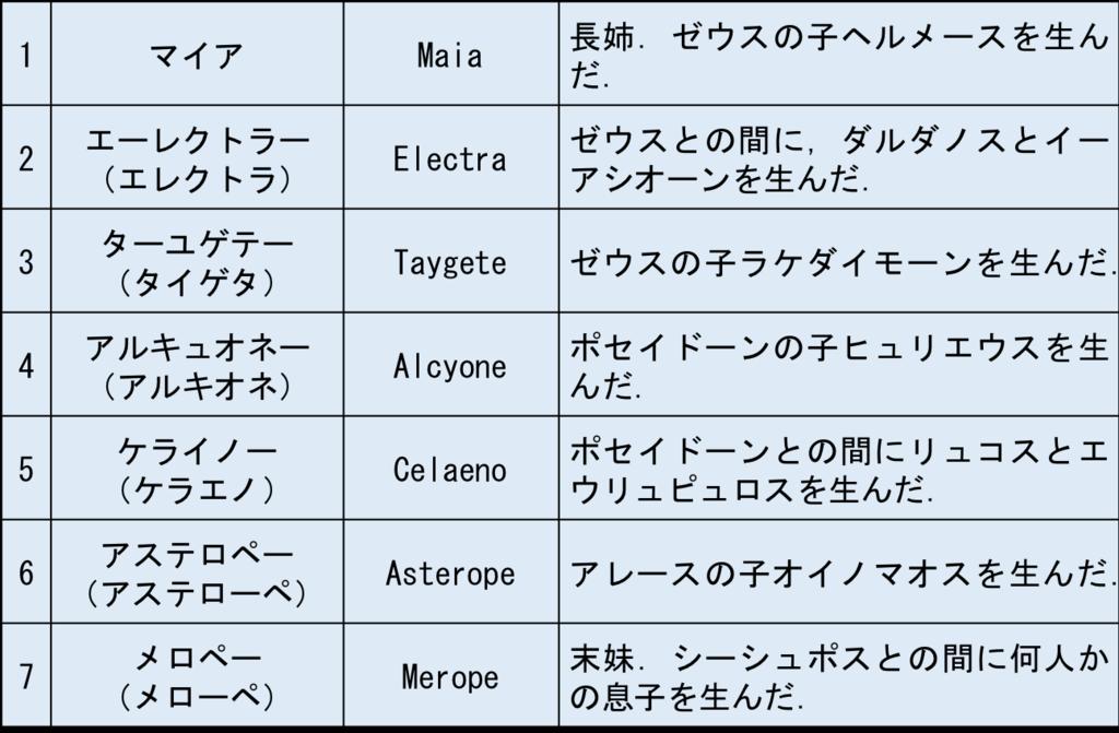 f:id:yachikusakusaki:20181118010535p:plain