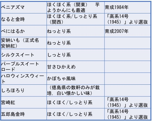 f:id:yachikusakusaki:20181121030420j:plain