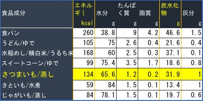 f:id:yachikusakusaki:20181127030201j:plain