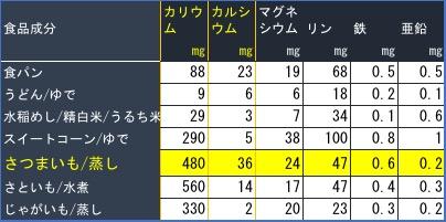 f:id:yachikusakusaki:20181127030328j:plain