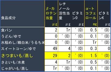 f:id:yachikusakusaki:20181127030531j:plain