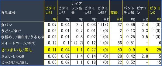 f:id:yachikusakusaki:20181127030838j:plain