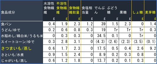 f:id:yachikusakusaki:20181127031140j:plain