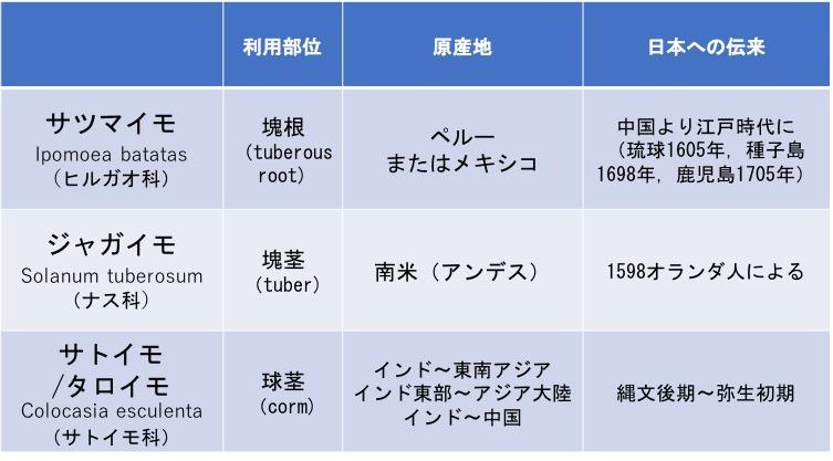 f:id:yachikusakusaki:20181129005605j:plain