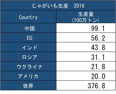 f:id:yachikusakusaki:20181129011359j:plain