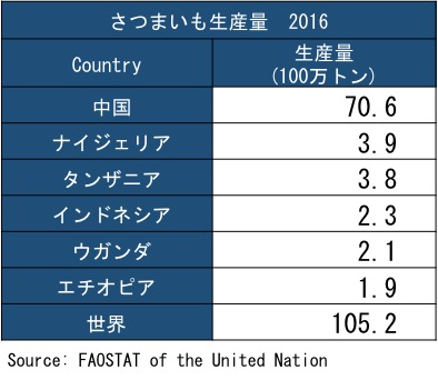 f:id:yachikusakusaki:20181129011640j:plain