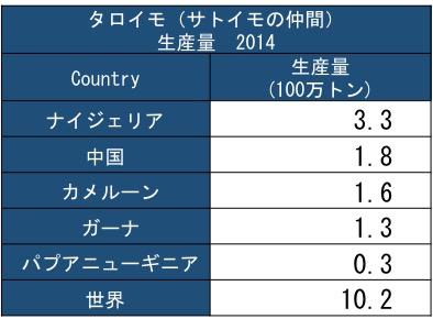 f:id:yachikusakusaki:20181129012214j:plain