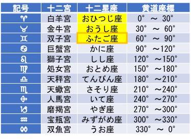 f:id:yachikusakusaki:20181201015404j:plain