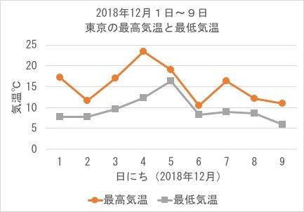 f:id:yachikusakusaki:20181210003211j:plain